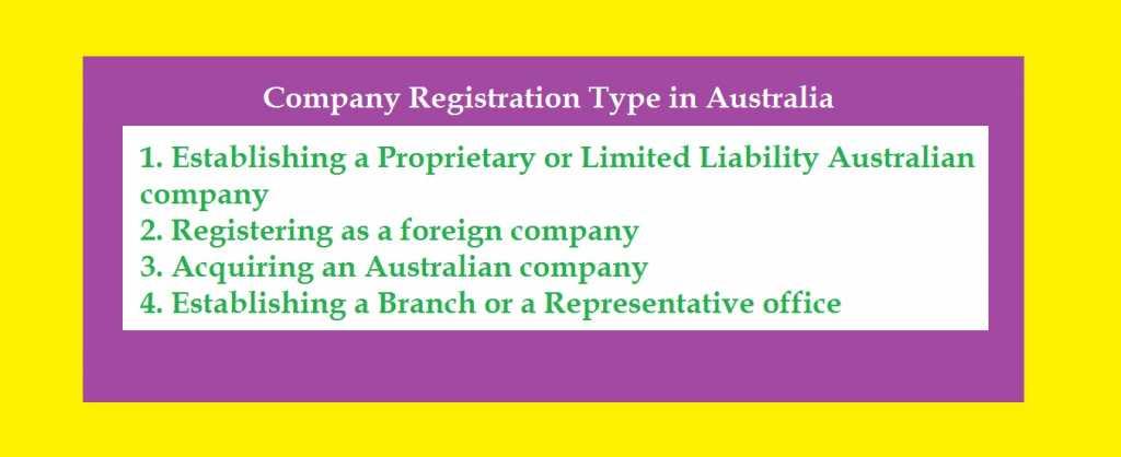 "<img src=""australia-registration.jpg"" alt=""Company registration in Australia""/>"