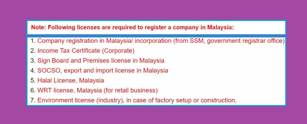 """<img src=""""company-registration.jpg"""" alt=""""licenses are required for company registration in Malaysia for foreigner""""/>"""