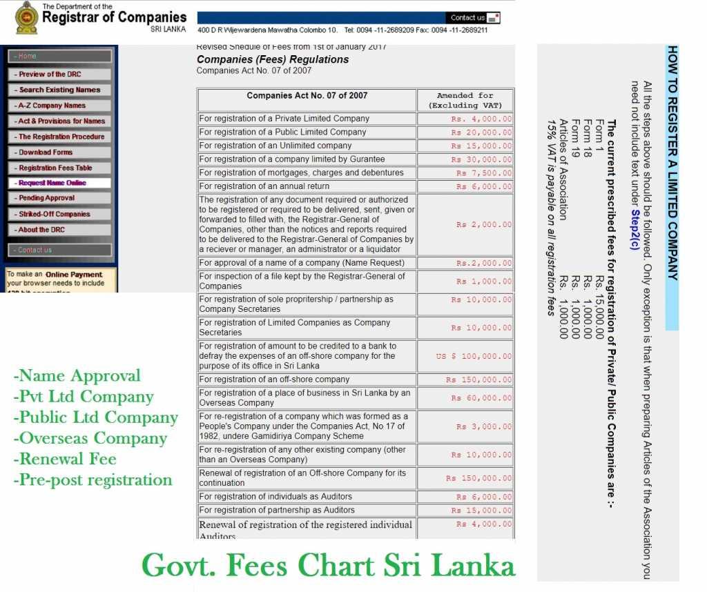 Company Registration Fee In Sri Lanka-license Fees