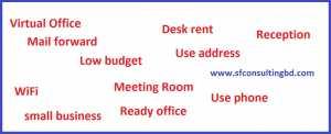 """<img src=""""Brazil-office.jpg"""" alt=""""Renting virtual office Brazil""""/>"""