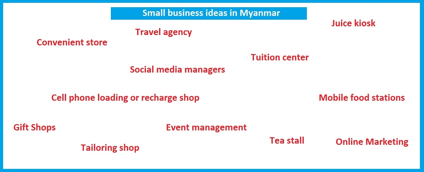 Small business ideas in Myanmar for the local and foreign