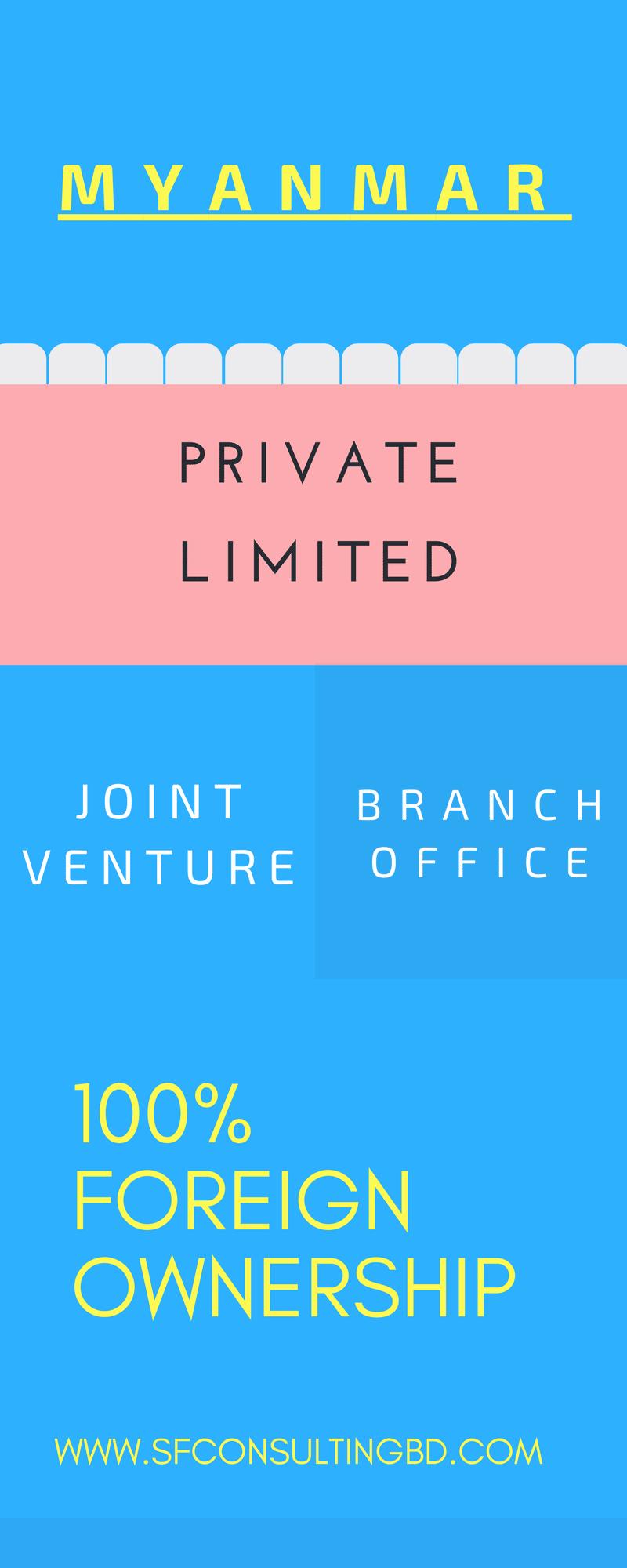 Joint Venture Company in Myanmar