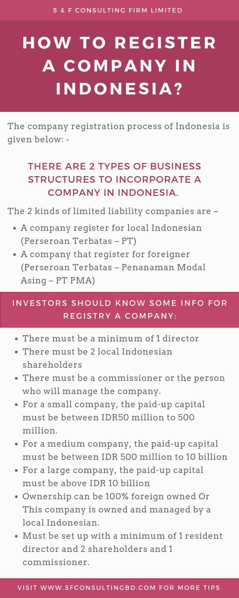 How to register a company in Indonesia