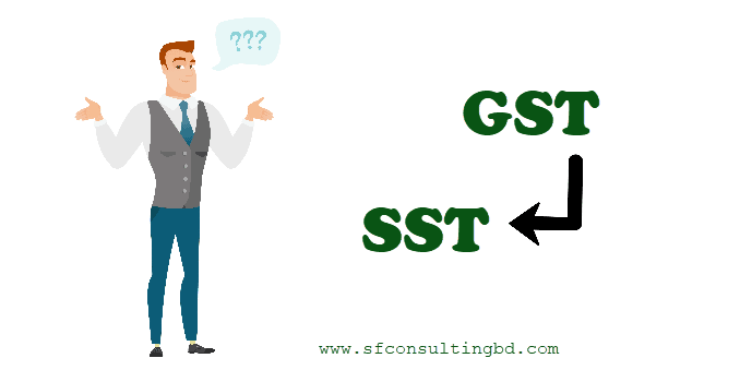Why SST applied for instead of GST