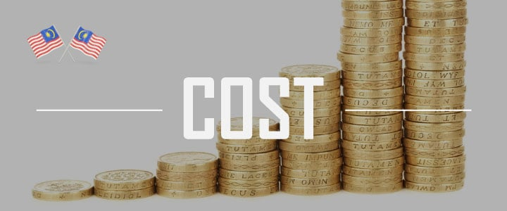 SDN BHD Registration cost