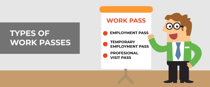 Types of Work Passes in Malaysia