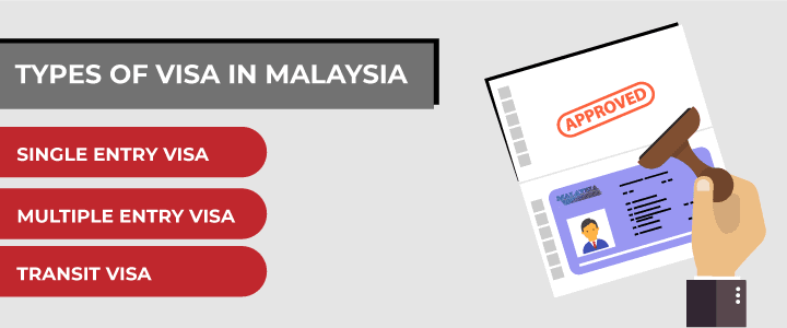 Types of visa in Malaysia