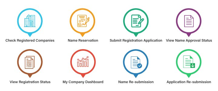 company registration sri lanka via online