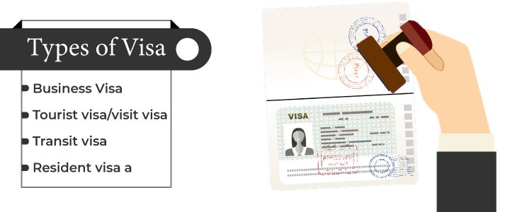 Types of Visa in Sri Lanka