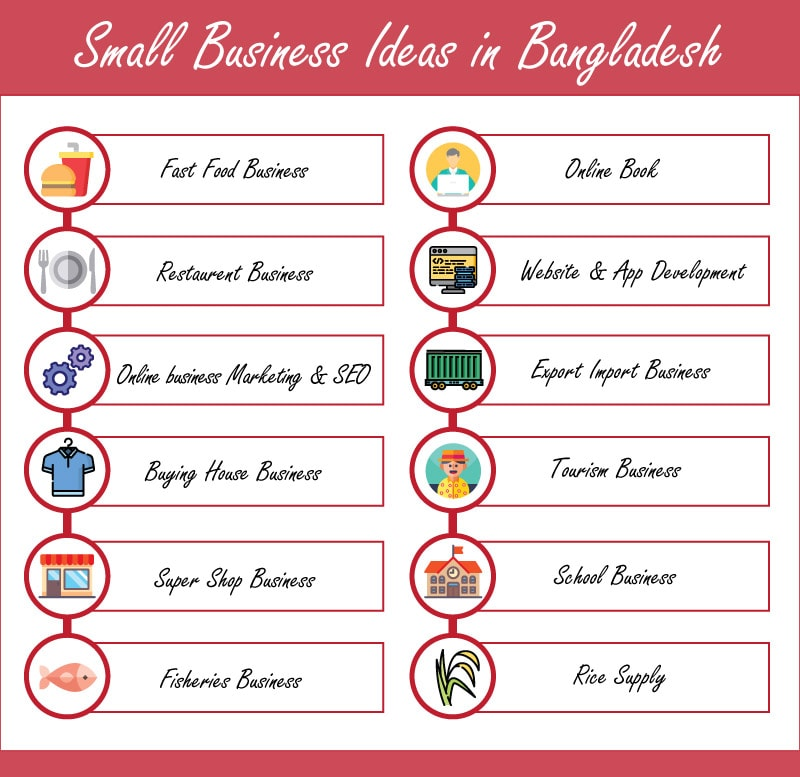Small Business Ideas in Bangladesh