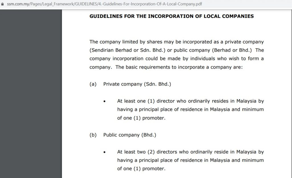 To register local company minimum 1 shareholder is required