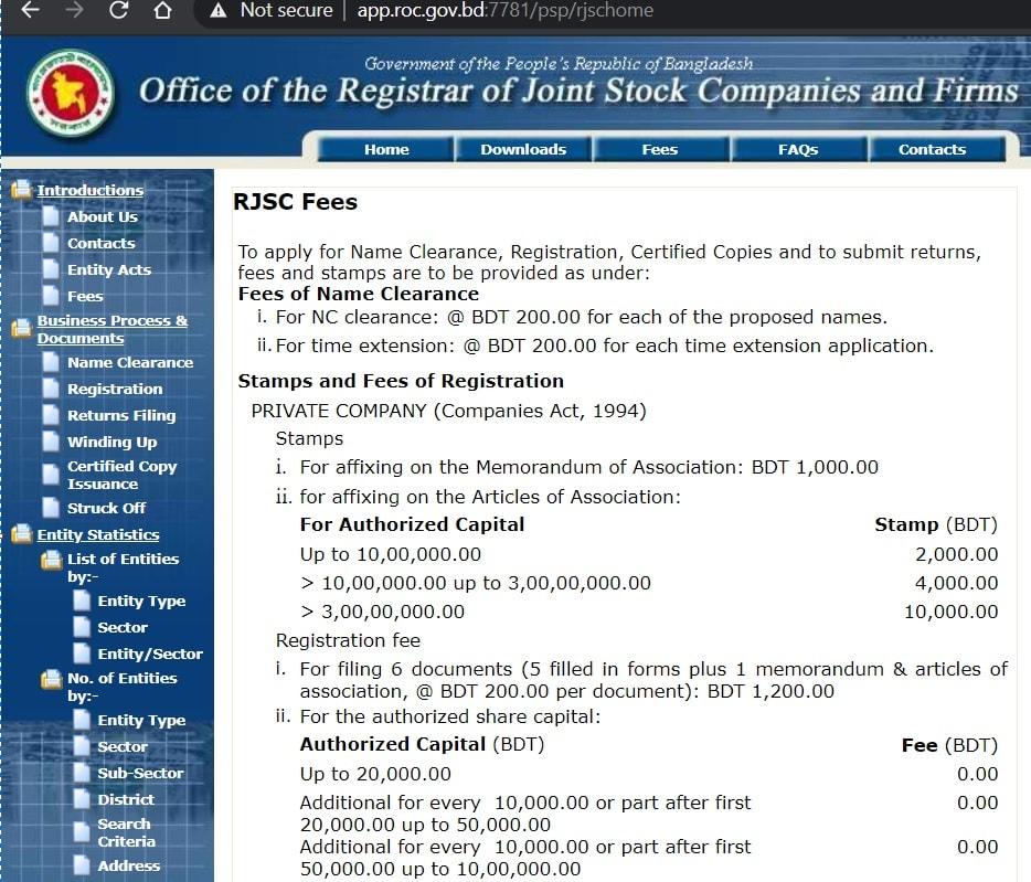 Company Registration Fees of RJSC