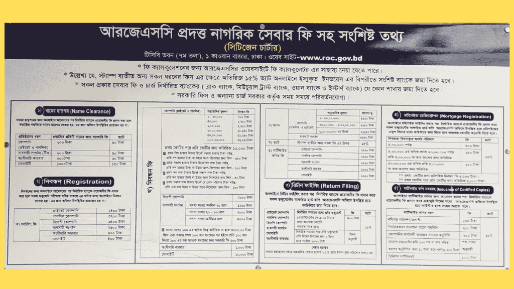 RJSC cost of company registration in Bangladesh
